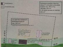 Uuden rakennusjärjestyksen mukaiset rantarakennuso